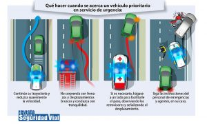 Info luces azules ANT